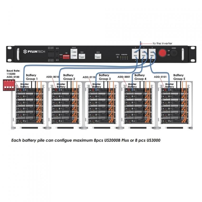 LV-HUB para Baterías PYLONTECH US2000 Y US3000